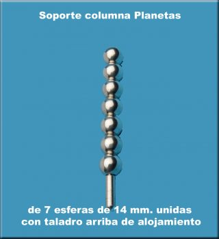 Columna Planetas