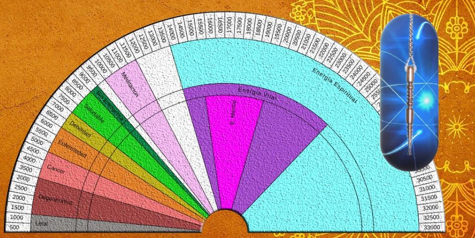 biometro, bovis unidad de medida